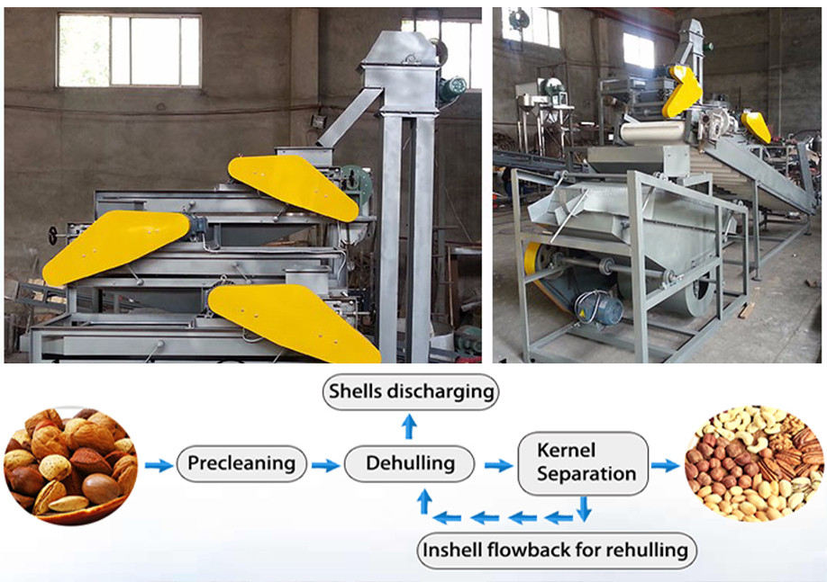 Millet/Grain/Barley Peeling Machine